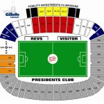 Gillette Stadium Soccer Seating Chart 150x150 Gillette Stadium, Foxborough MA