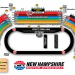 New Hampshire Motor Speedway Seating Chart 150x150 New Hampshire Motor Speedway, Loudon NH