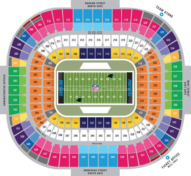 Bank of America Stadium, Charlotte NC | Seating Chart View