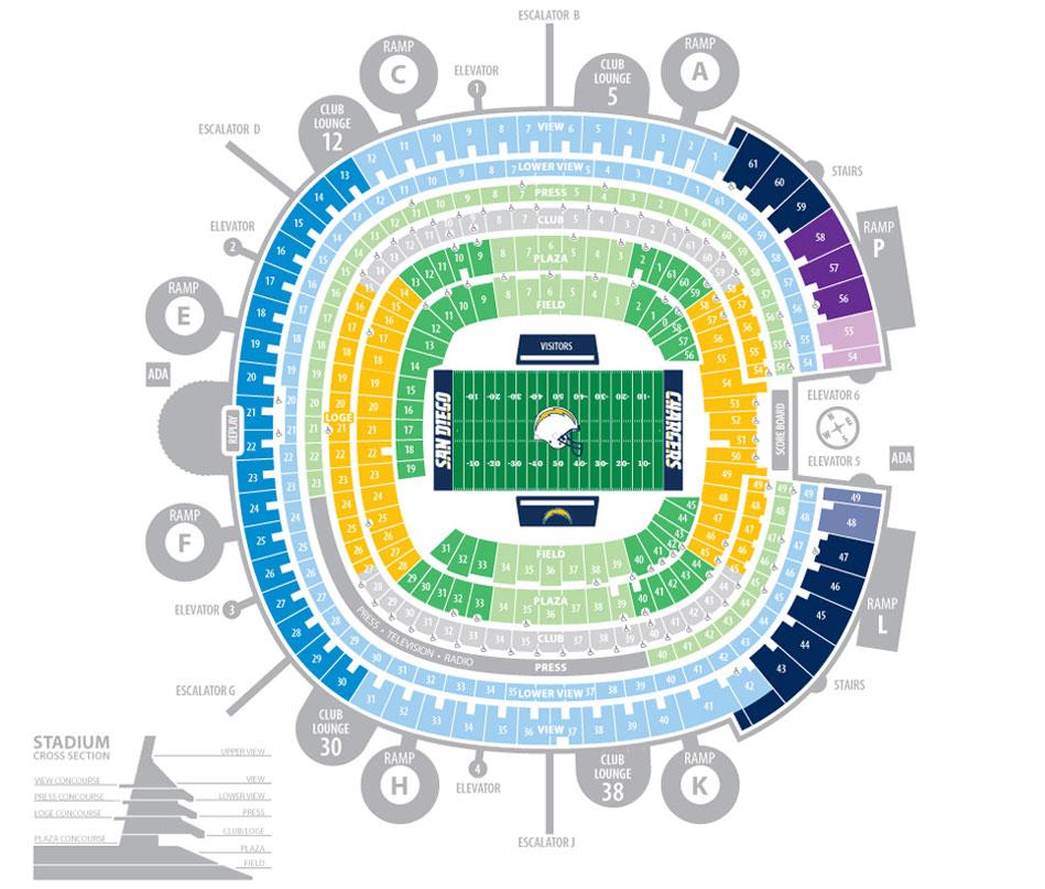 Qualcomm Stadium San Diego Ca Seating Chart View
