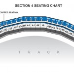 Las Vegas Motor Speedway Section Four Grandstand Seating Chart
