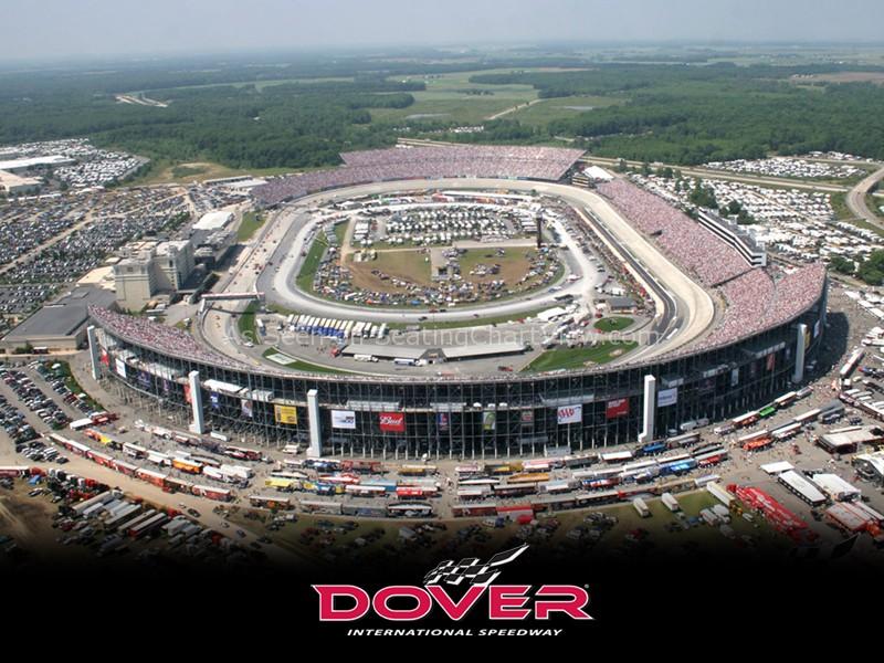 Dover International Speedway, Dover DE