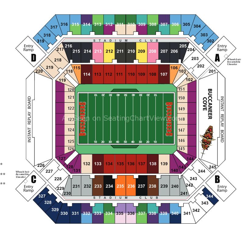 Raymond James Stadium Tampa Fl Seating Chart View
