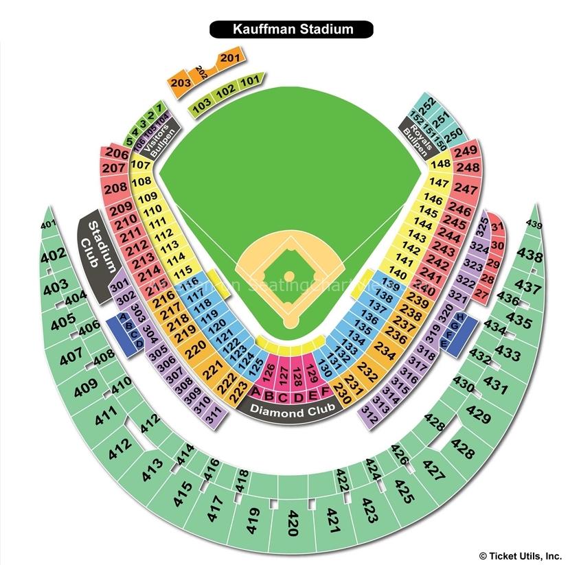 Kauffman Stadium, Kansas City MO | Seating Chart View