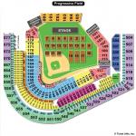 Progressive Field Concert Seating Chart