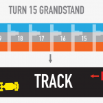 Circuit of the Americas Turn 15 Grandstand Seating Map