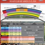 Auto Club Speedway Seating Chart 2014