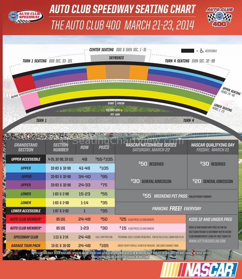 Auto Club Sdway Seating Chart 2017
