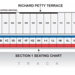Las Vegas Motor Speedway Section One Grandstand Seating Chart