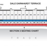 Las Vegas Motor Speedway Section Three Grandstand Seating Chart