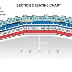 Las Vegas Motor Speedway Section Two Grandstand Seating Chart