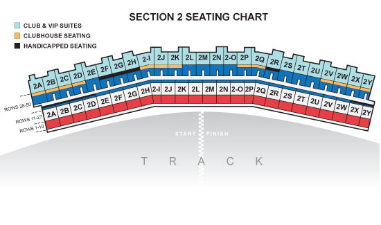 Las Vegas Motor Sdway Section Two Grandstand Seating Chart