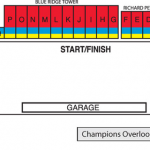 Martinsville Speedway Seating Chart