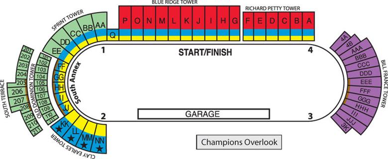 Martinsville speedway ridgeway va seating chart view