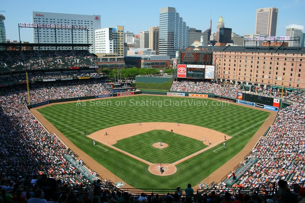 Oriole Park at Camden Yards, Baltimore MD