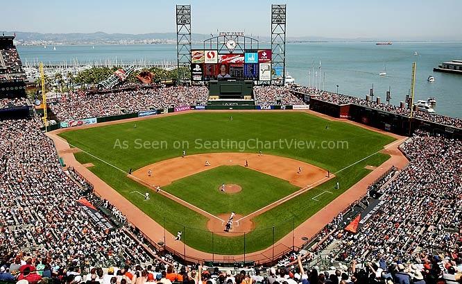 AT&T Park, San Francisco CA