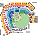 PNC Park Baseball Seating Chart